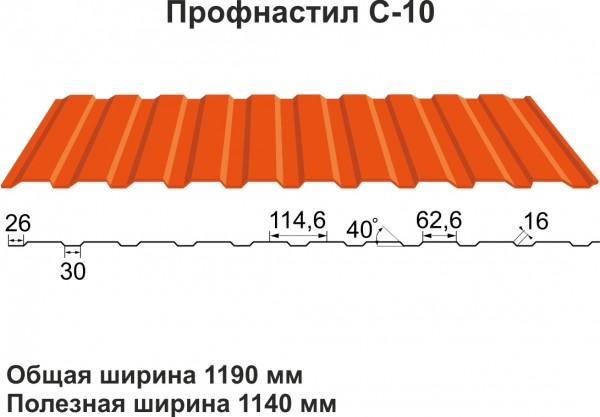 Качественный профнастил, высота профилирования 10 мм. Толщина металла от 0.45 мм. Многообразие цветов.