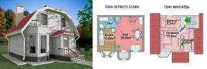 Канадский Дом 83 кв.м,за 36 910 У.Е.,проект «КОМПАКТНЫЙ» - Технология SIP