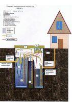 Канализация для котеджей и дачных домов под ключ