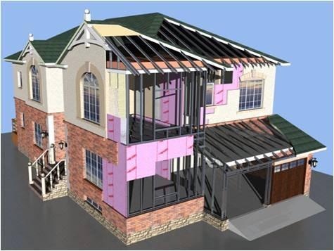 Каркасное строительство домов (ЛСТК)