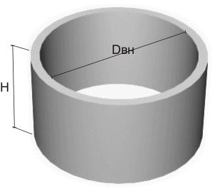 Кольца колодезные КС 10-9
