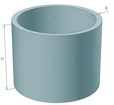 Кольца колодца КЦ ф2500мм