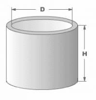 Кольцо колодезное (стеновое) КС-10-9