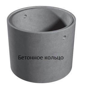 Фото бетонного кольца для колодца