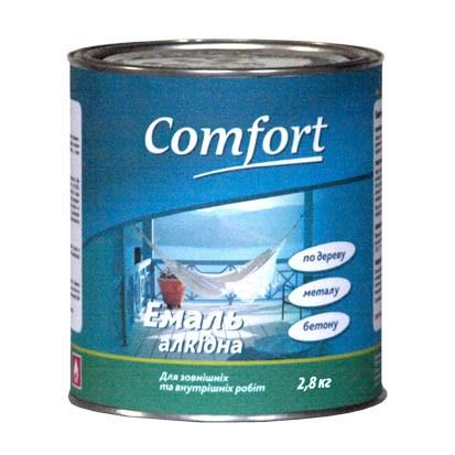 Комфорт ПФ 115 эмаль алкидная 2.8 кг