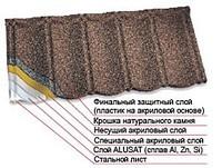 Композитная металлочерепица SATJAM: натуральная каменная крошка, покрыта акрилатом