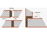 Конструкционная теплоизоляционная панель (SIP). Толщина панелей в готовом виде составляет от 120 мм до 170 мм.