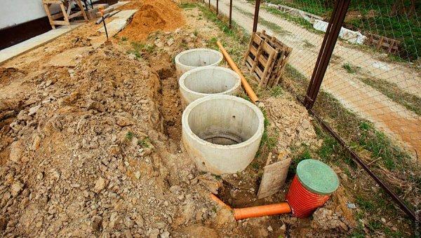Фото 6 Копка питьевых, канализационных колодцев в Киевской области и в Киеве 338250