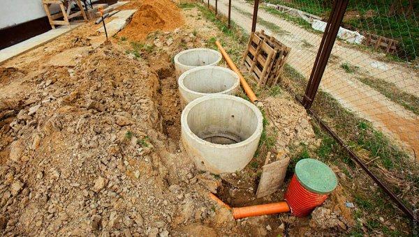 Фото  1 Копка каналізаційних колодязів септик 2083274