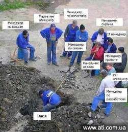 копка траншей в ручную любой глубины монтаж канализации колодцев труб
