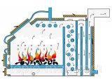 Фото  4 Котел утилизатор на твердом топливе Идмар 250 Квт KW-GSN 4745382
