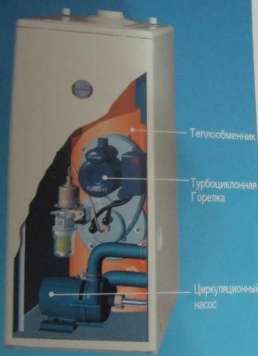 Котел жидкотопливный (дизель) двухконтурный KITURAMI. Мощность 19,8 кВт. с комнатным термостатом.