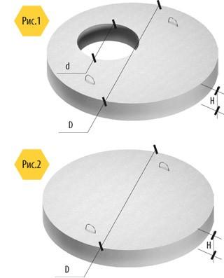 Крышка для колодца 1ПП 15-2 разм.1710х700х150мм