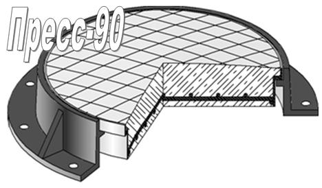 Крышки канализационных люков Т(25тонн). Гарантия