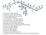 Купить Водосточную систему в Никополе