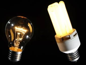 Лампа накаливания Osram, Sylwania, General Electric, Philips 40Вт шарик