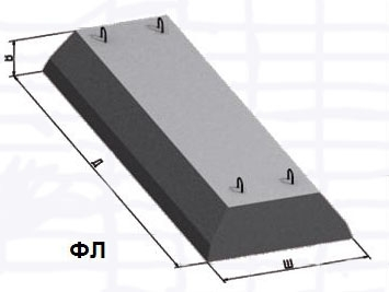 Ленточный фундамент(ФЛ) ФЛ16.12-2
