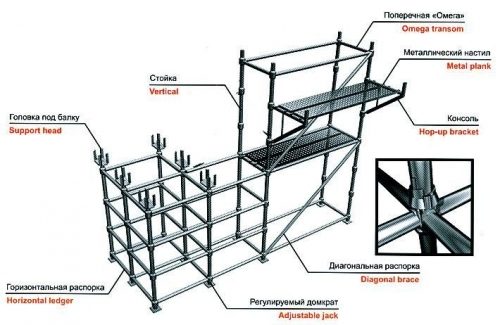 леса опорные для монолитного строительства (аналог SGB Cuplock). Применение: монолитное строительство. Покрытие цинк.