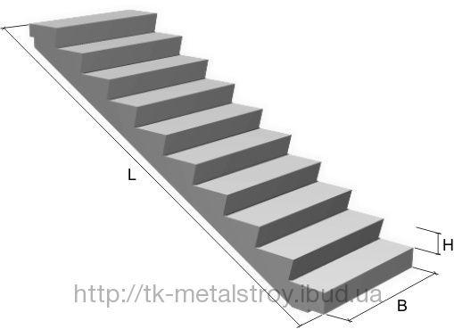 Лестничный марш 2ЛМФ 36.10,15-5 с фризовыми ступенями