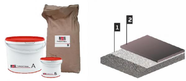 Литакрил Макси. 3-К цветное гладкое высоконаполненное полиуретан-цементное покрытие, толщиной 6,0 – 10,0 мм.