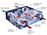 Приточно вытяжная установка с рекуперацией LOSSNEY LGH-80RX5