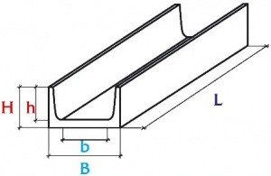 Лоток и крышки ЛВ-1 (3000*420/240*420/30 0)