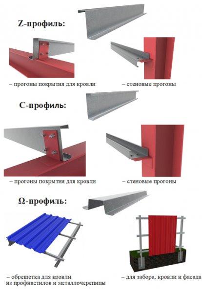 Фото 4 Профілі ЛСТК від виробника Київ, будь-які форми і розміри 338494