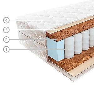 Матрас Вегас №3 - скидка 20% наматрасник или подушка в подарок. Цена указана со скидкой на матрас в размере 80х200.