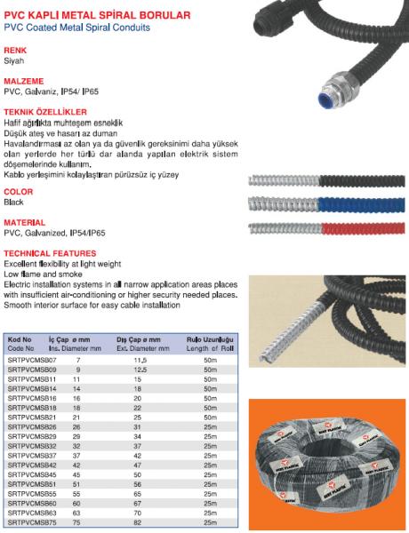 Металлические гофрированные трубы покрытые ПВХ