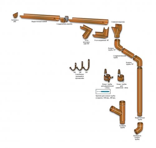 Металлический водосток Акведук