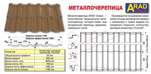 Металлочерепица ARAD Classic. Толщина листа 0.5 мм. полиестэр. цынк 275 гр. /м2