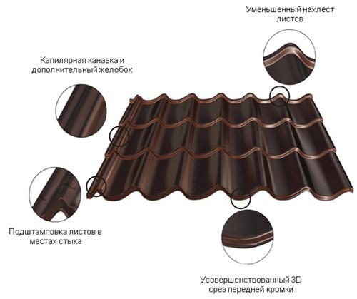 "Металлочерепица RAUNI Полиэстер(глянец) 25 микрон ""Алюмоцинк&quot ; ; AL-Zn толщина 0.45 мм"