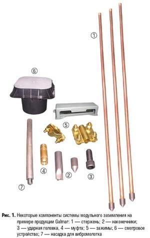 модульный принцип построения заземления(установка вибромолотом путем постепенного наращивания);