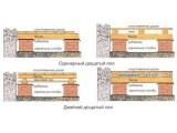 Монтаж деревянной доски с выравниванием лаг по уровню. От. . . .