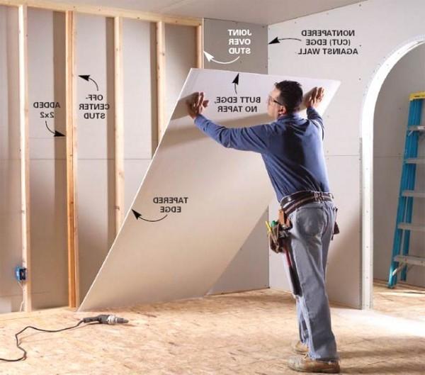 Монтаж гипсокартона Изготовление гипсокартонных конструкций любой сложности