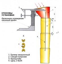 Мусороспуск строительный. Реализуем строительные мусороспуски. Доставка мусороспуска по всей Украине.