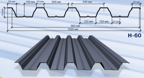Н - 60 Полная ширина – 1011 мм Полезная ширина – 980 мм Длина — 400-12000 мм