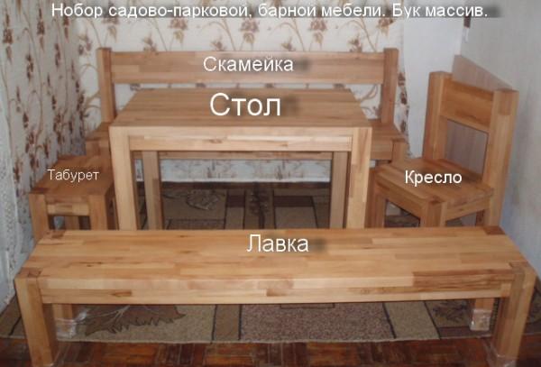 Деревянные столы.