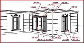 Накладки (фасадные панели)