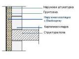 Наружное утепление пенополиуретан ППУ Elastospray