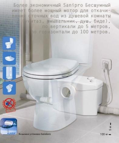 Насос-измельчитель SANIРRО, SFA Франция. Подключение: унитаз, умывальник, душ, биде. Гарантия 2 года.