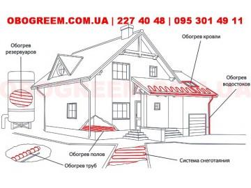 OBOGREEM. COM. UA