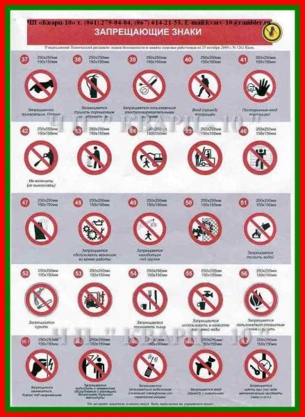 Охрана Труда Запорожье (знаки, таблички, плакаты, стенды)