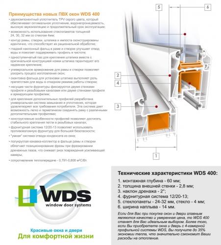 Окна WDS система 400