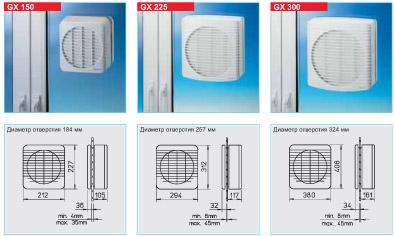 Оконные вентиляторы GX, объемный расход до 1600 м3/ч