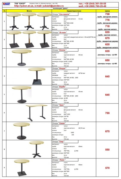 Основание для стола цена, основание для стола купить, база для стола
