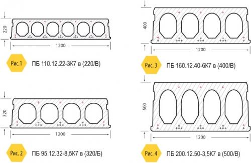Панели перекрытия жби размер от 1,7 до 13 м/п