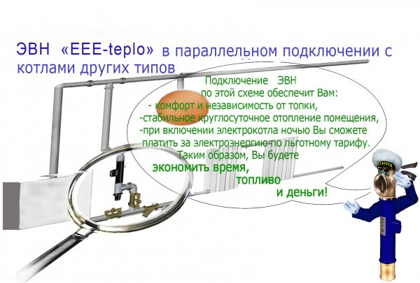 Фото 7 Электродные электрические котлы ЕЕЕ 164730