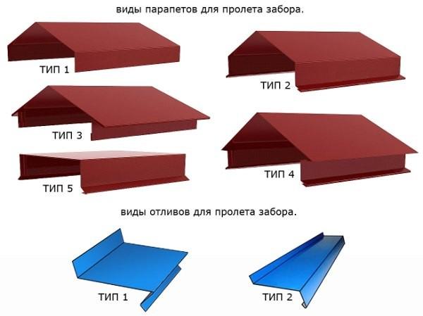 Паропет в ассортименте, разновидность отливов. Изготовления по типовым размерам и индивидуальным размерам заказчика.