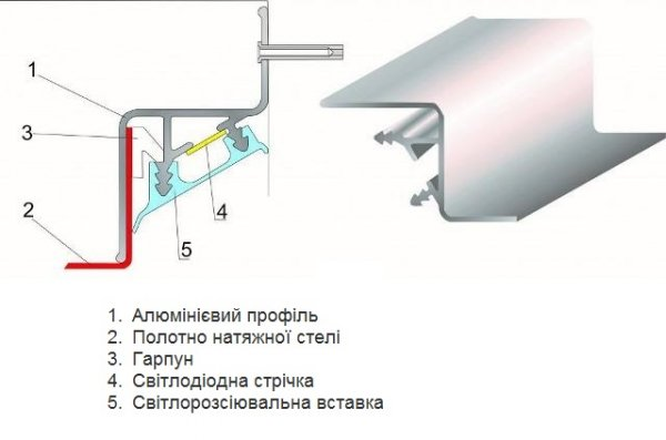 Фото  1 Алюминиевый профиль для натяжных потолков парящий с линзой 190175